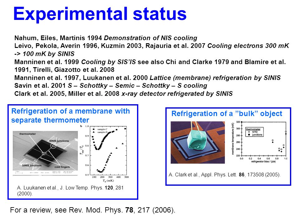Experimental status Nahum, Eiles, Martinis 1994 Demonstration of NIS cooling.