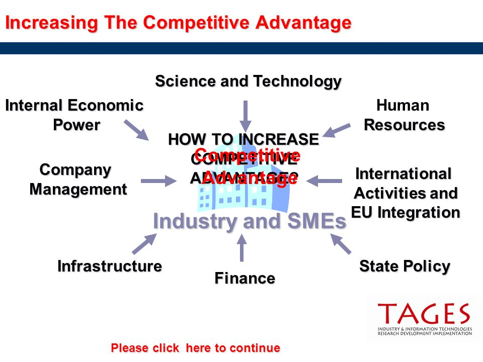 Increasing The Competitive Advantage