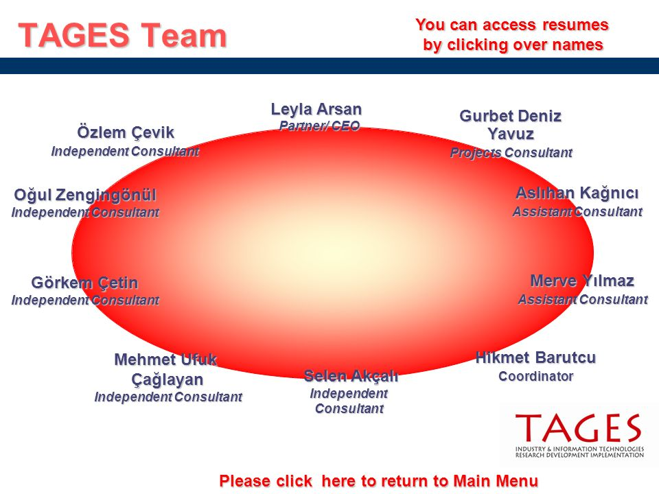 TAGES Team You can access resumes by clicking over names Leyla Arsan