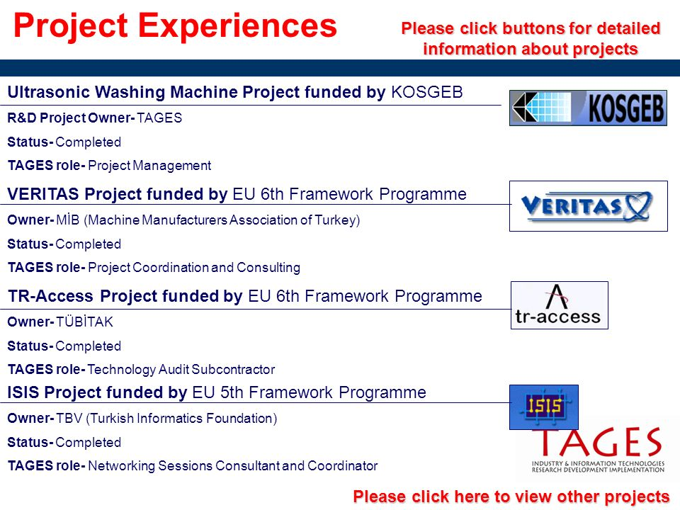 Please click buttons for detailed information about projects