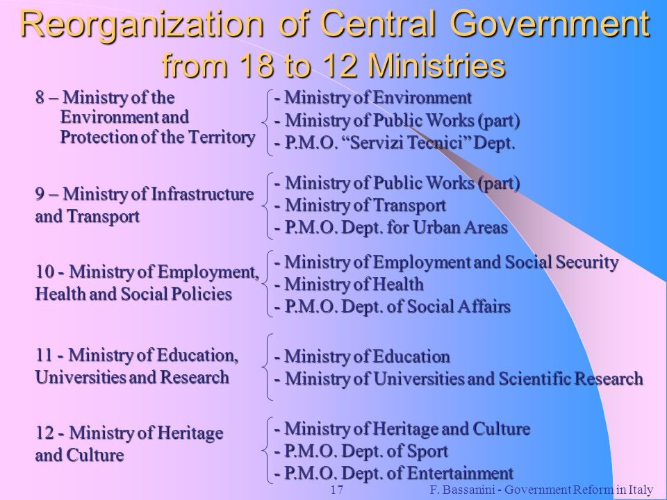 Reorganization of Central Government from 18 to 12 Ministries