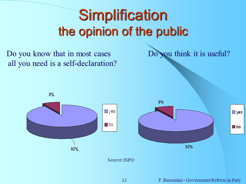 Simplification the opinion of the public