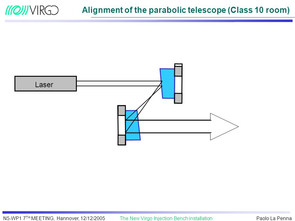 Alignment of the parabolic telescope (Class 10 room)