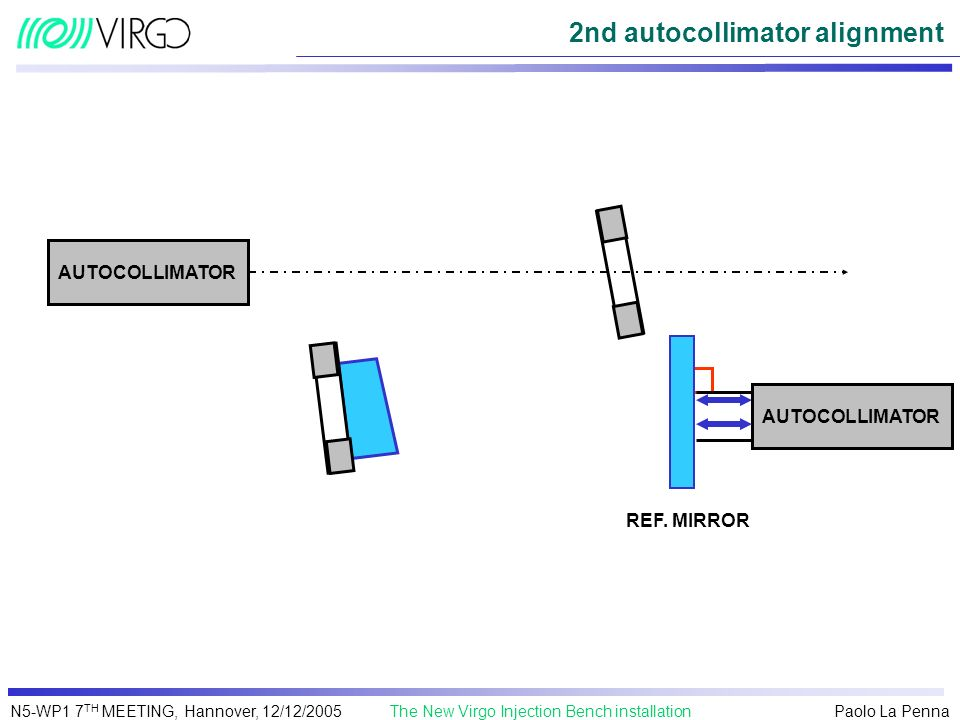 2nd autocollimator alignment