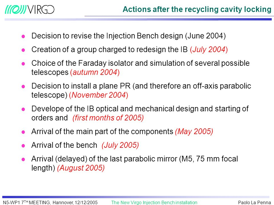 Actions after the recycling cavity locking