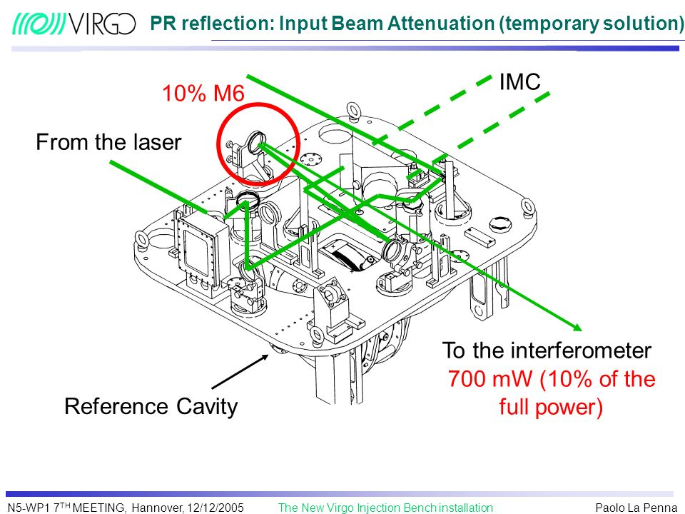 PR reflection: Input Beam Attenuation (temporary solution)