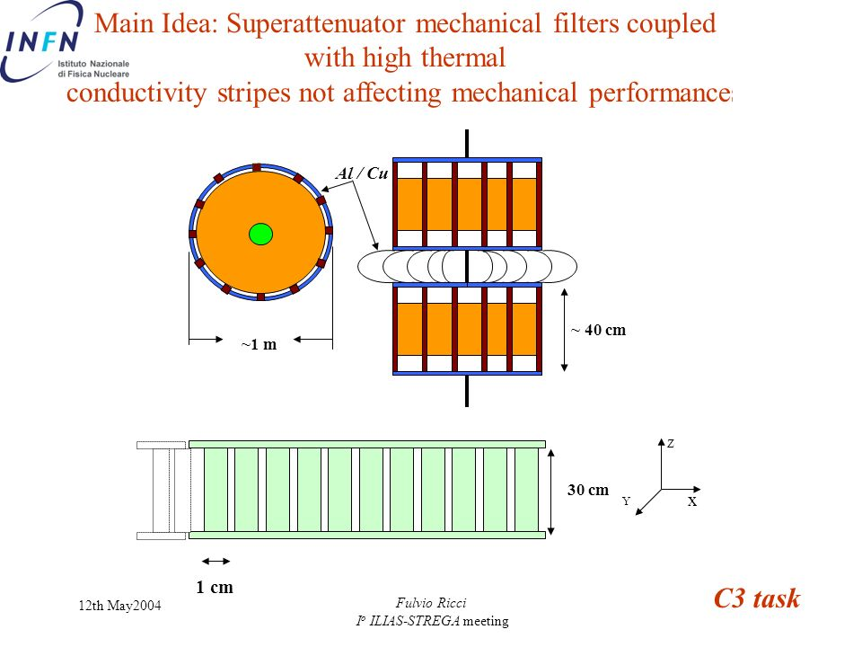 Main Idea: Superattenuator mechanical filters coupled