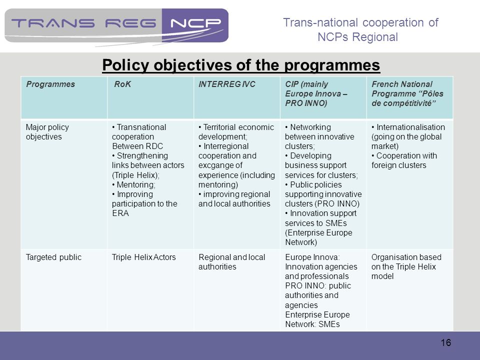Policy objectives of the programmes