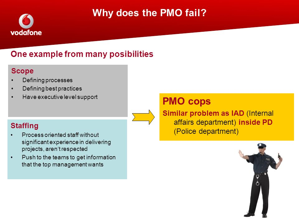 Why does the PMO fail PMO cops One example from many posibilities