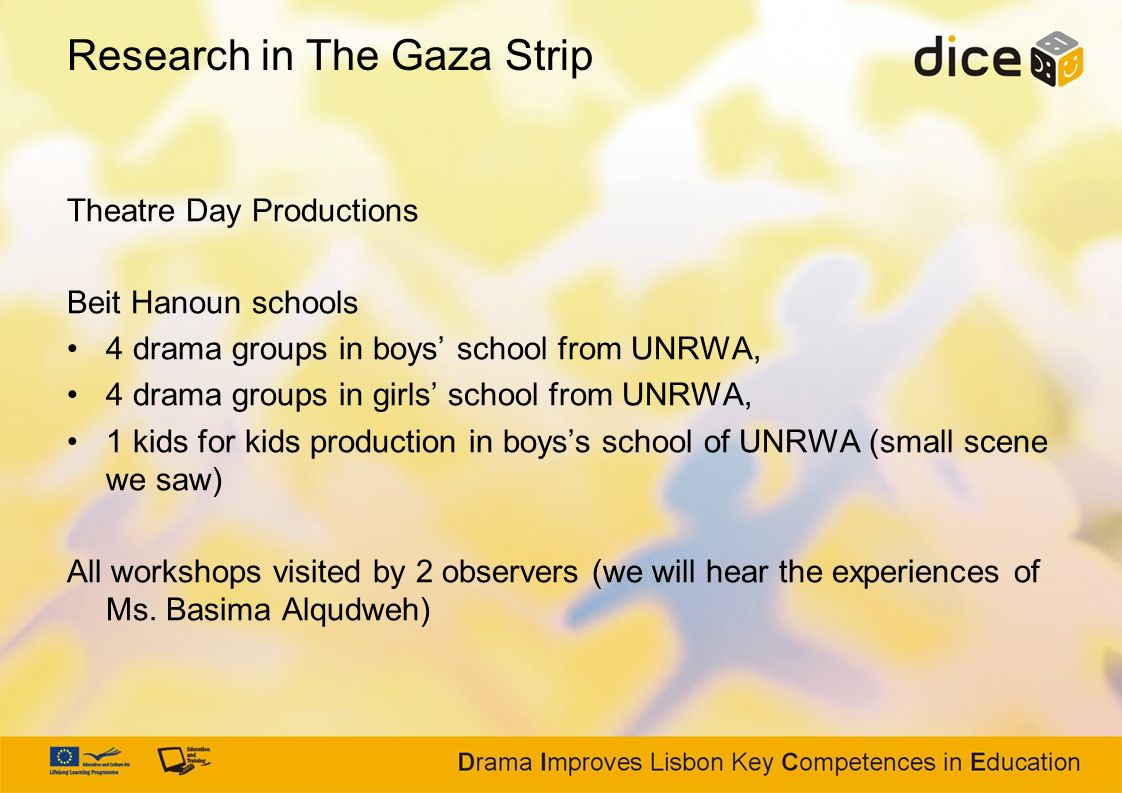 Research in The Gaza Strip