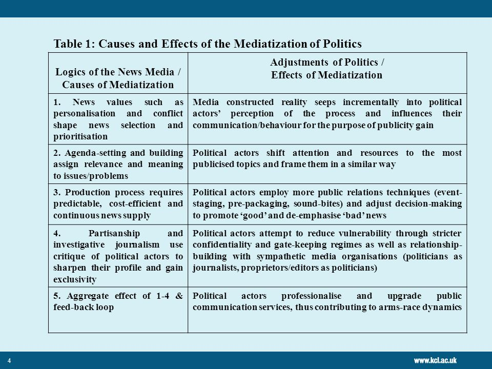 Table 1: Causes and Effects of the Mediatization of Politics