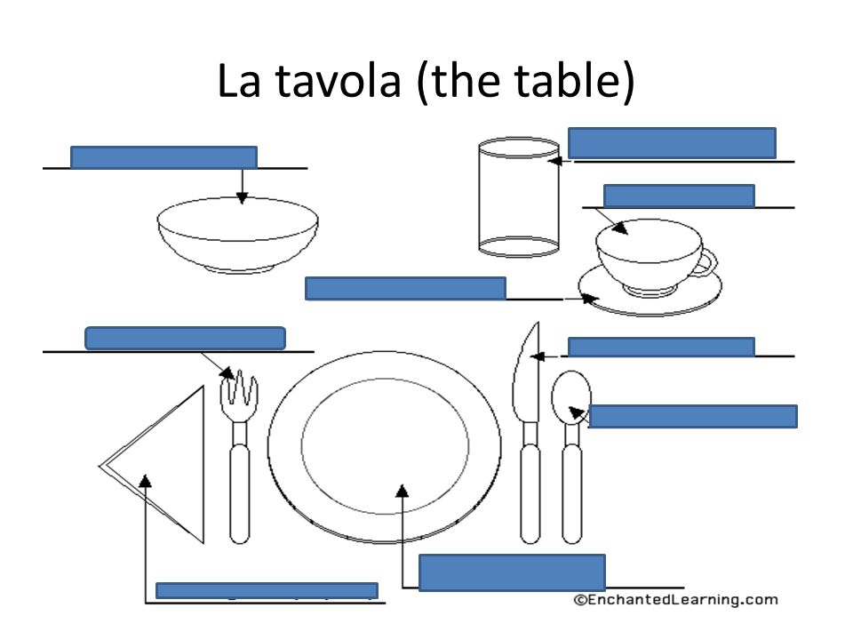 La tavola (the table)