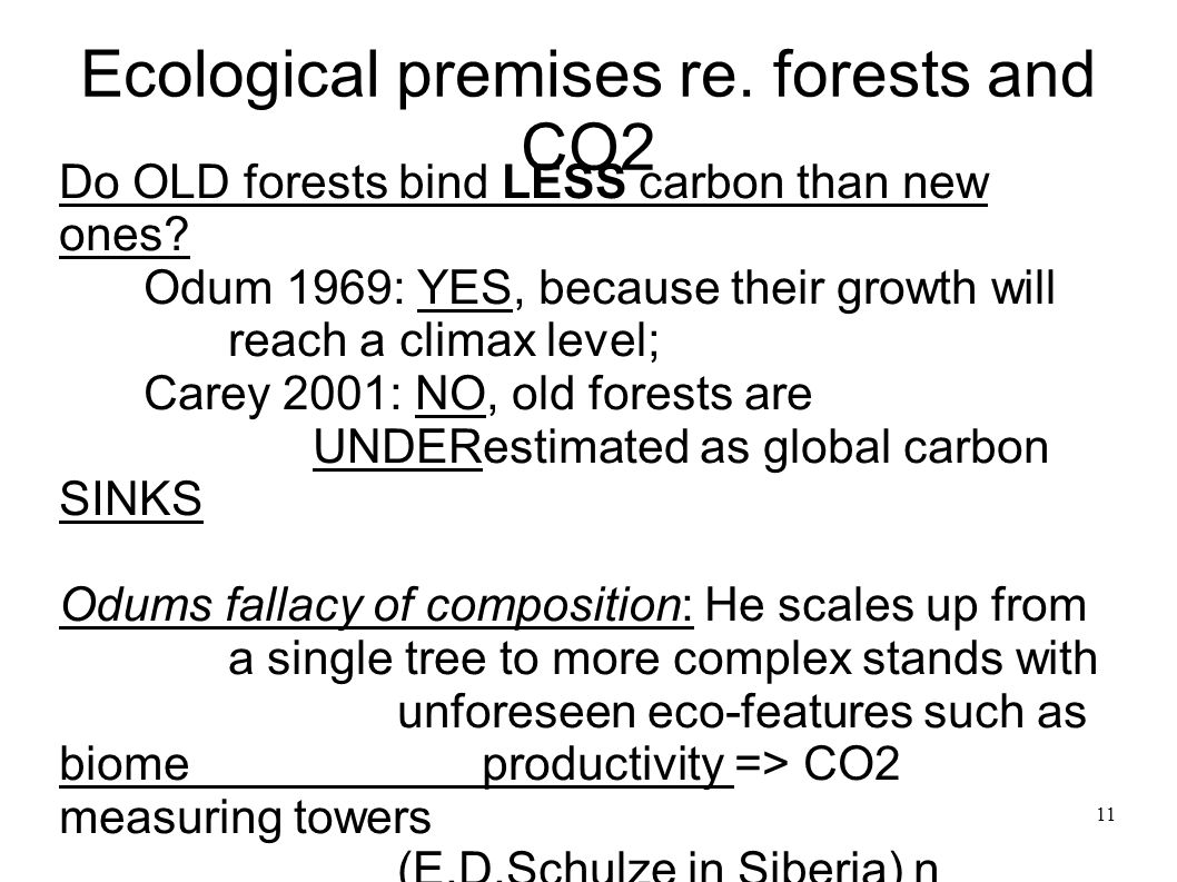 Ecological premises re. forests and CO2