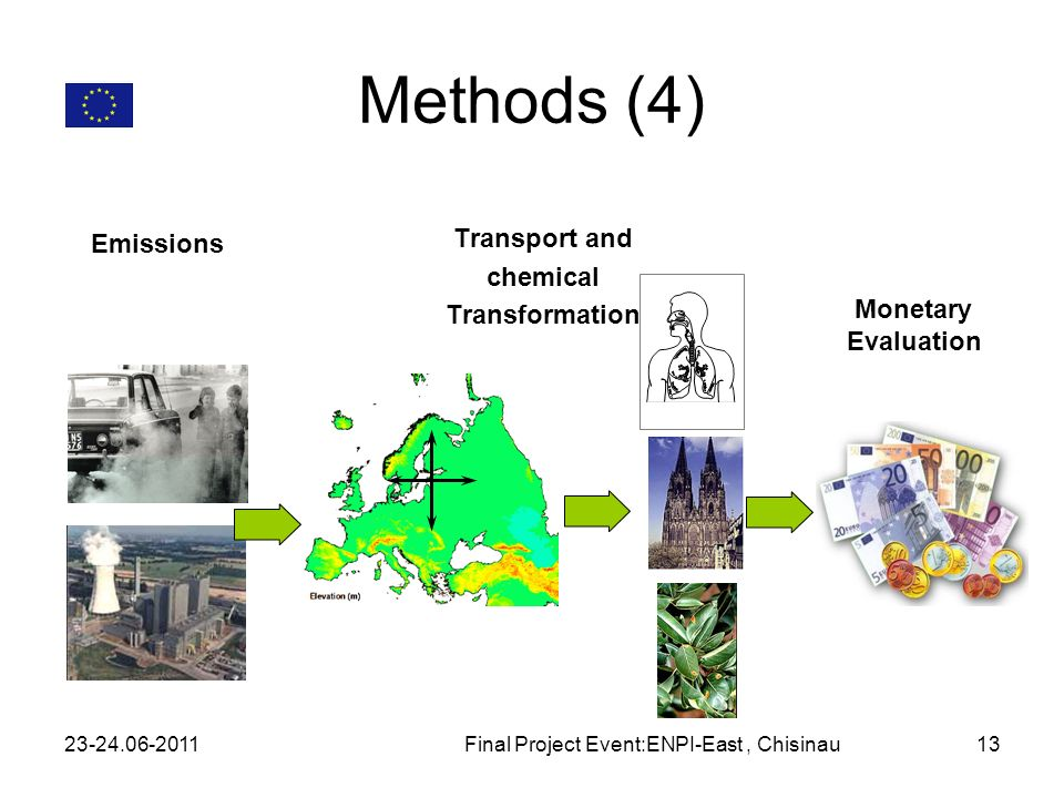 Transport and chemical Transformation