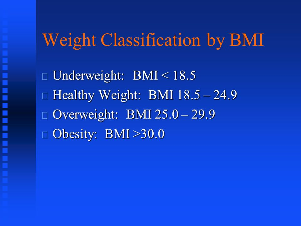 Weight Classification by BMI