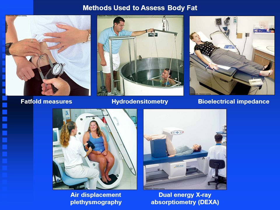 Methods Used to Assess Body Fat absorptiometry (DEXA)