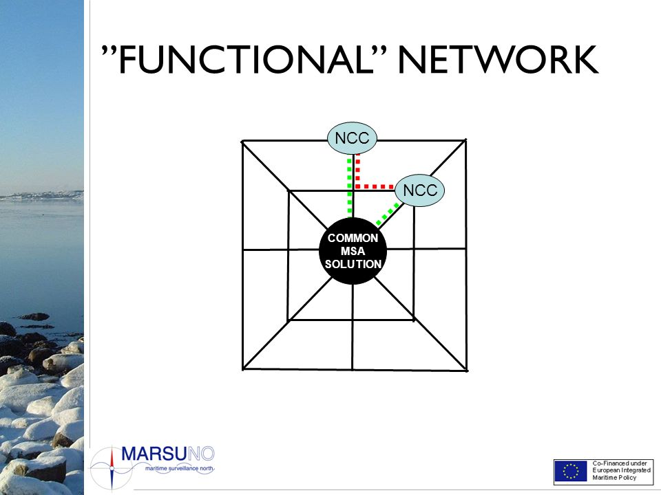 FUNCTIONAL NETWORK NCC NCC COMMON MSA SOLUTION