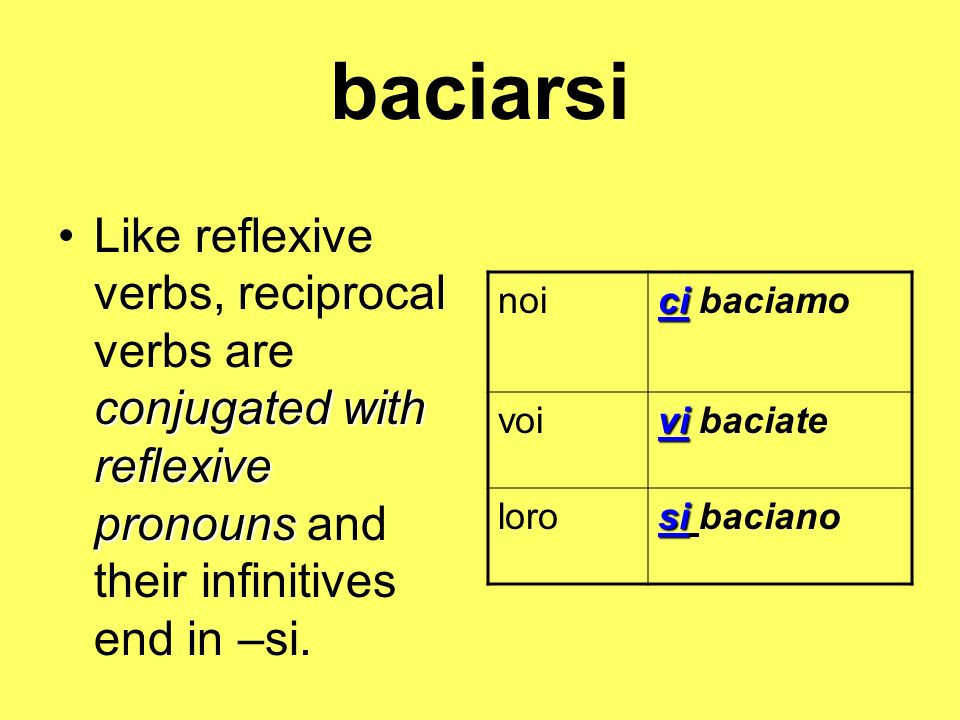 baciarsi Like reflexive verbs, reciprocal verbs are conjugated with reflexive pronouns and their infinitives end in –si.