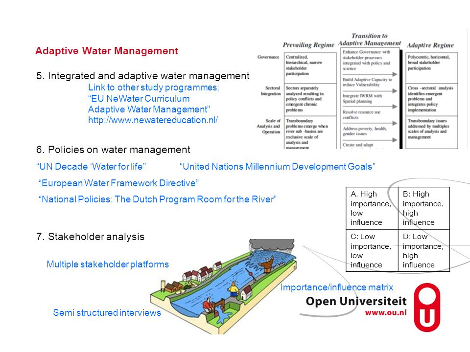 Adaptive Water Management