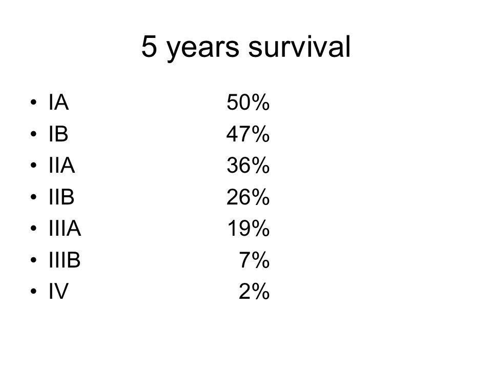5 years survival IA 50% IB 47% IIA 36%