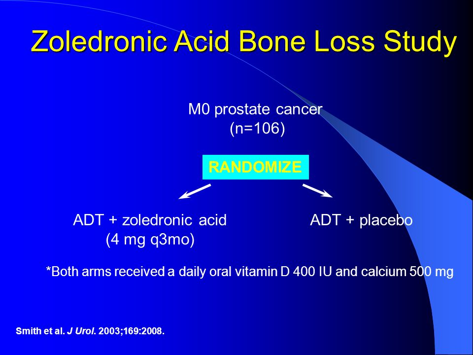 Zoledronic Acid Bone Loss Study
