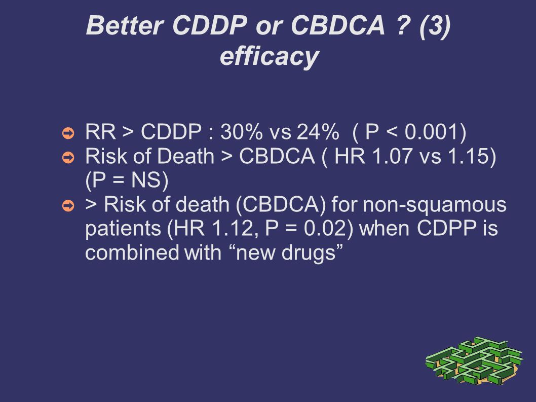 Better CDDP or CBDCA (3) efficacy