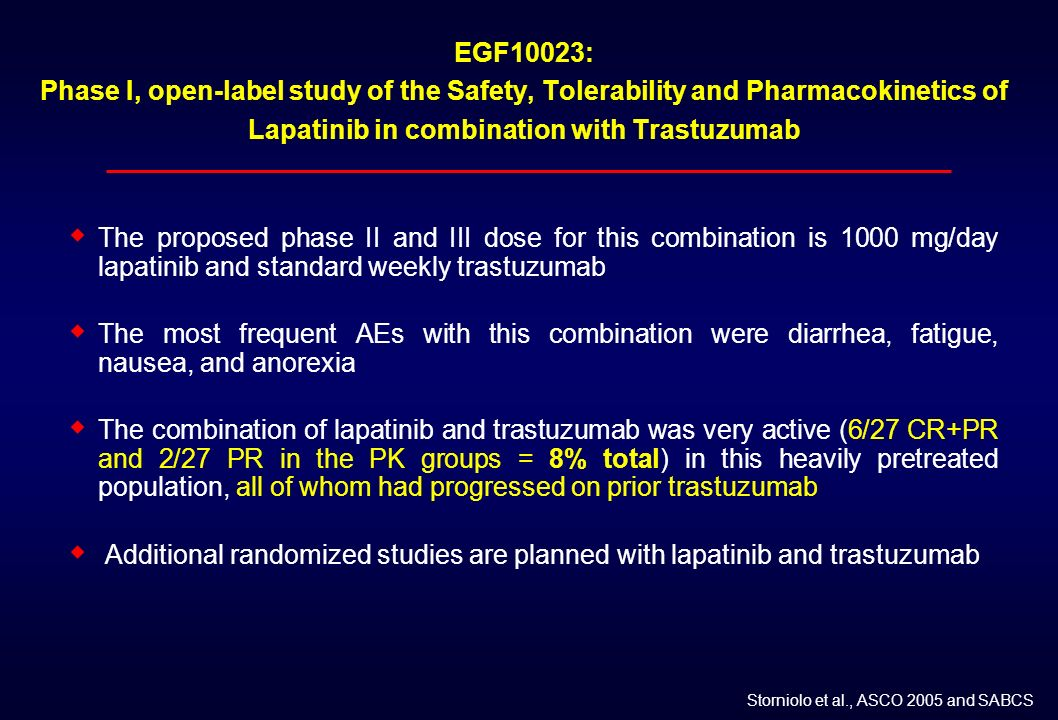 EGF10023: Phase I, open-label study of the Safety, Tolerability and Pharmacokinetics of Lapatinib in combination with Trastuzumab