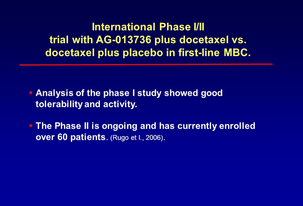 International Phase I/II trial with AG-013736 plus docetaxel vs.