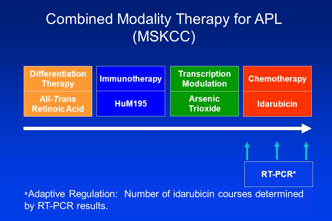 Combined Modality Therapy for APL (MSKCC)