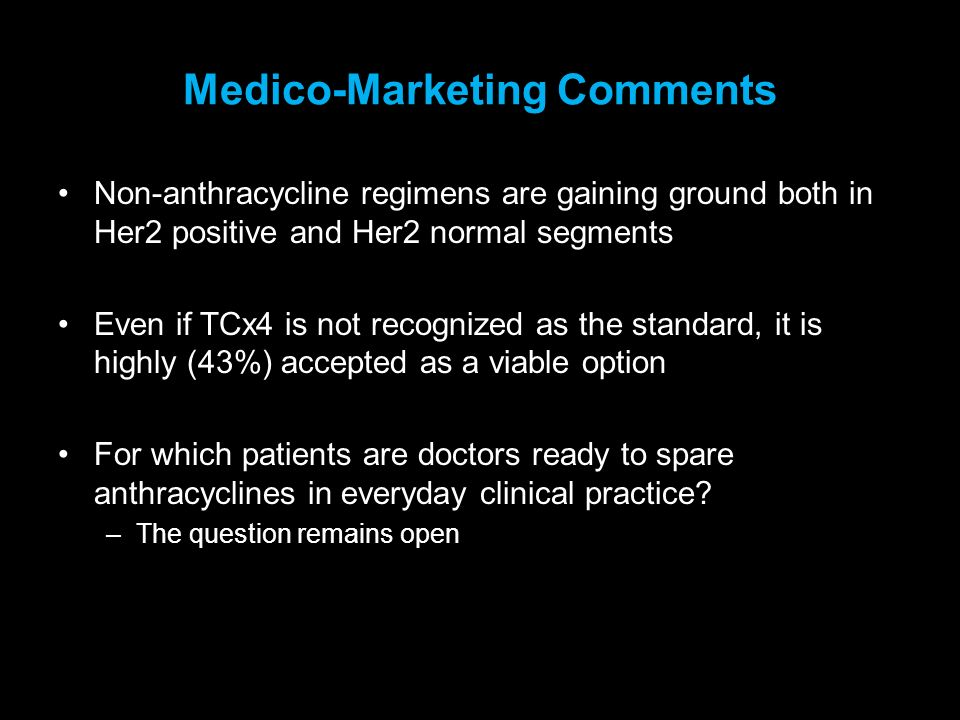 Medico-Marketing Comments