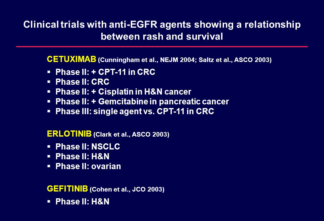 Clinical trials with anti-EGFR agents showing a relationship between rash and survival