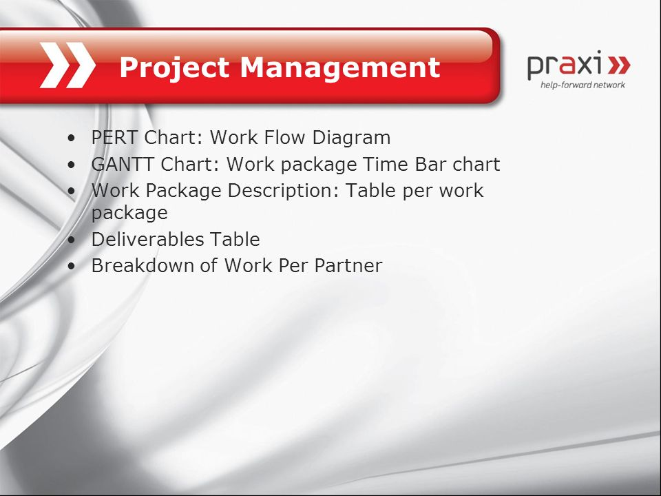 Project Management PERT Chart: Work Flow Diagram