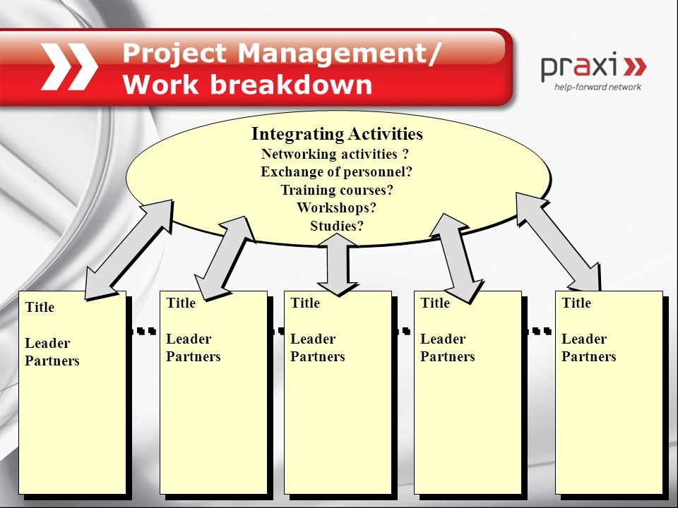Project Management/ Work breakdown