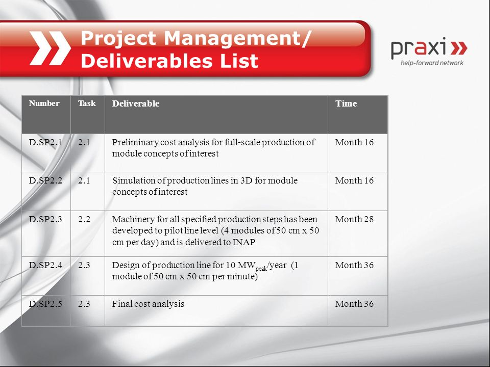 Project Management/ Deliverables List