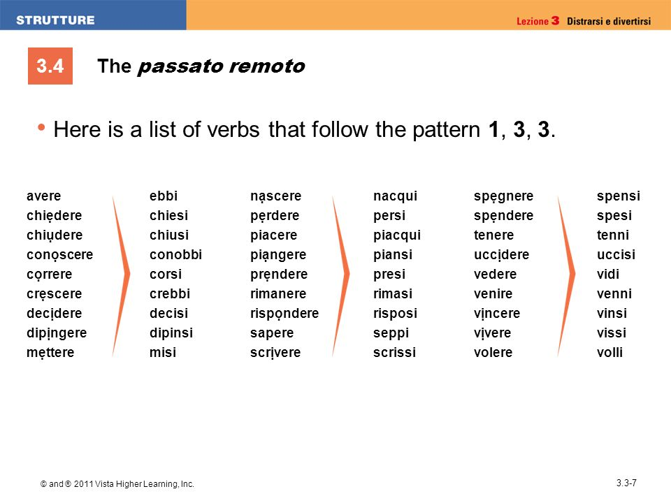 Here is a list of verbs that follow the pattern 1, 3, 3.