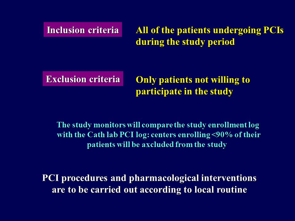 All of the patients undergoing PCIs during the study period