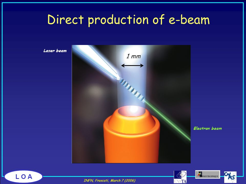 Direct production of e-beam