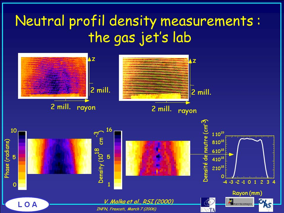 Neutral profil density measurements :