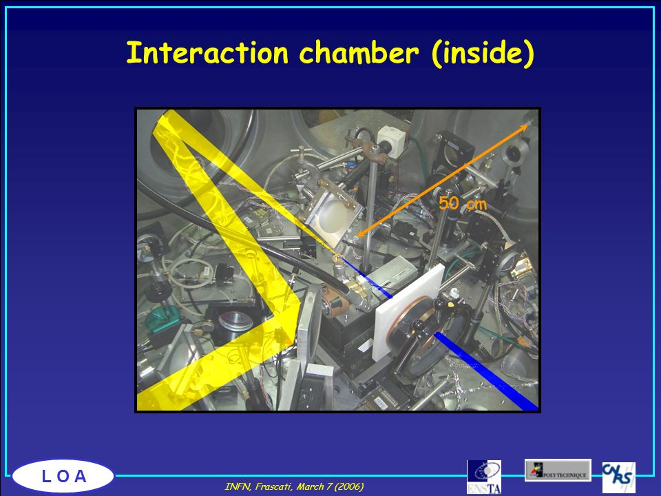 Interaction chamber (inside)