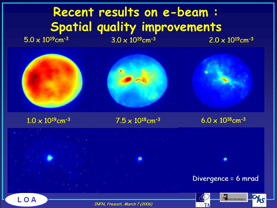 Recent results on e-beam : Spatial quality improvements