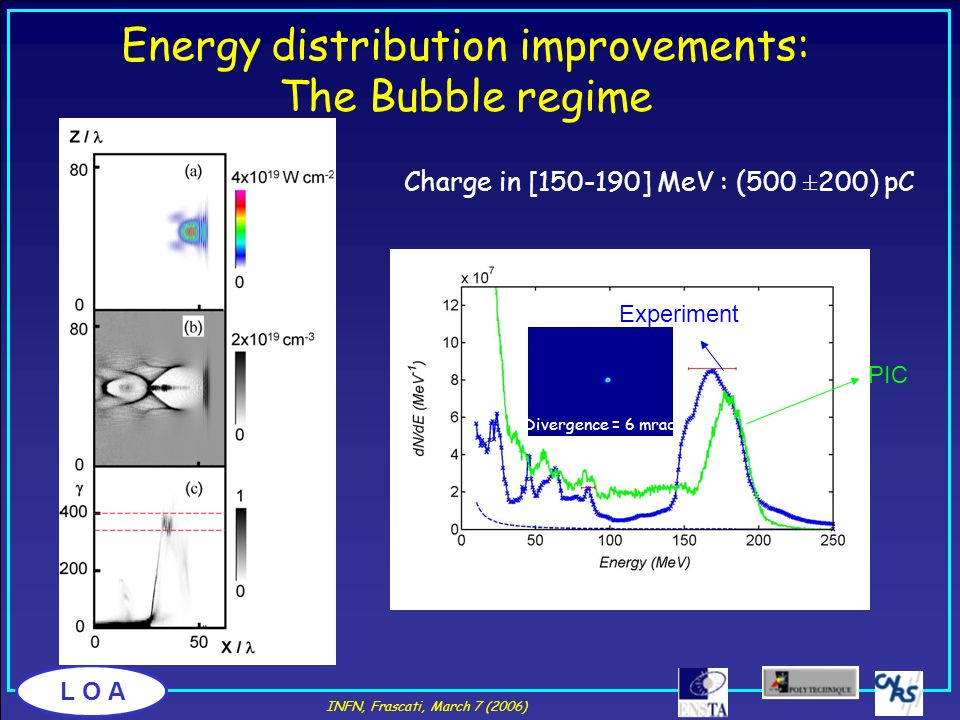 Energy distribution improvements: