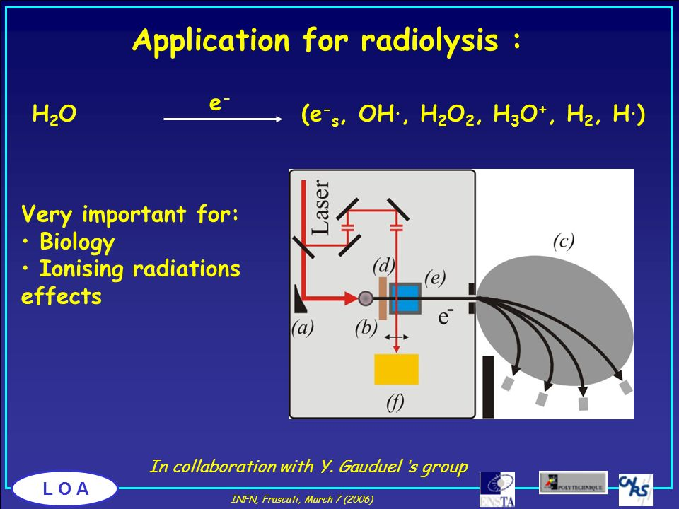 Application for radiolysis :