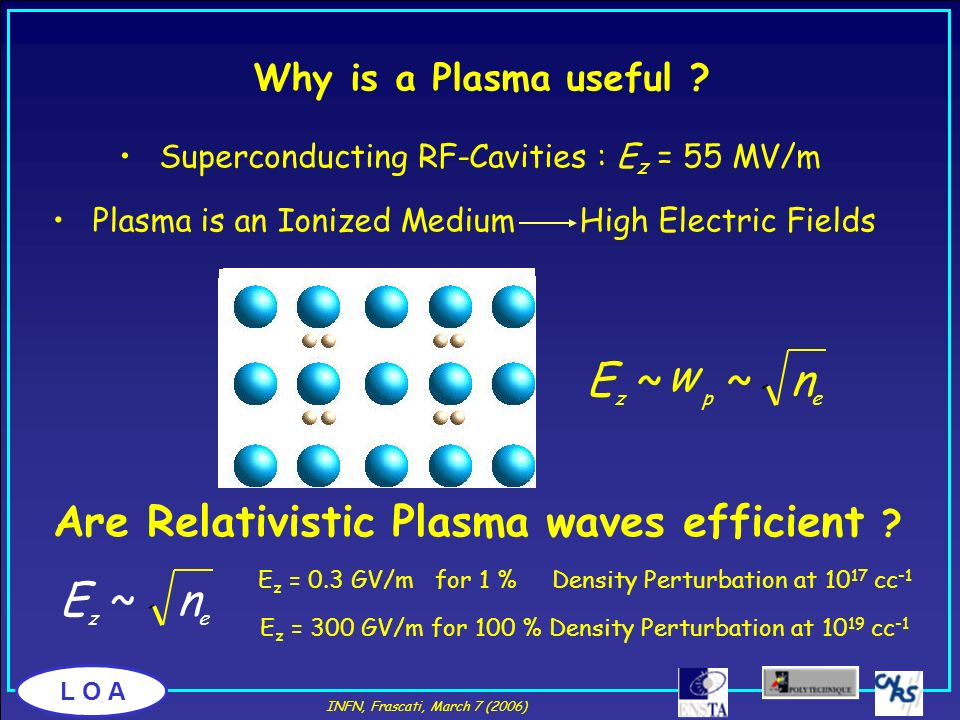 n E ~ w n E ~ Are Relativistic Plasma waves efficient