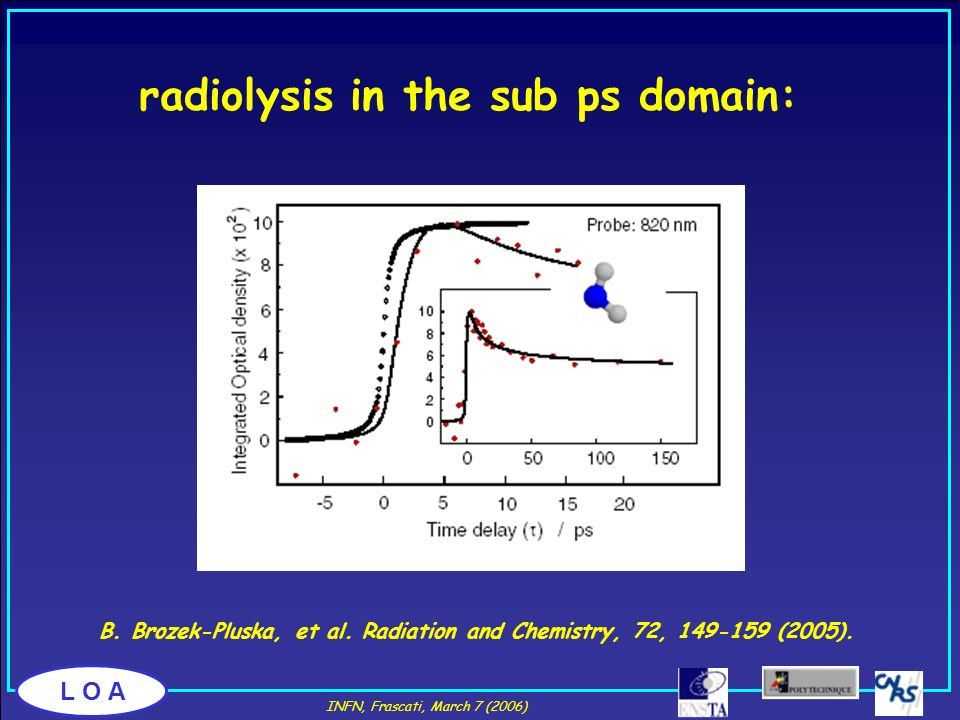 radiolysis in the sub ps domain: