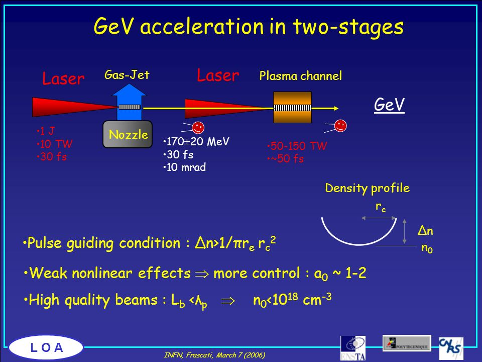 GeV acceleration in two-stages