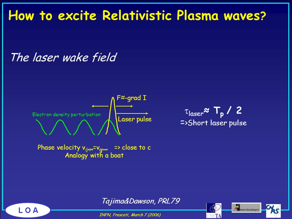 How to excite Relativistic Plasma waves