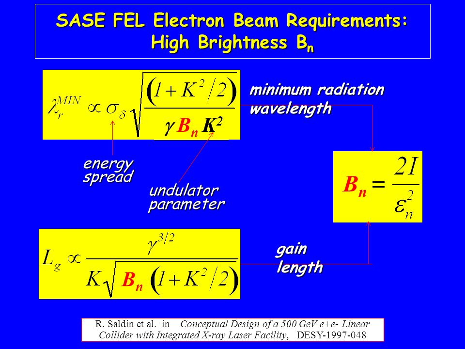 SASE FEL Electron Beam Requirements: High Brightness Bn