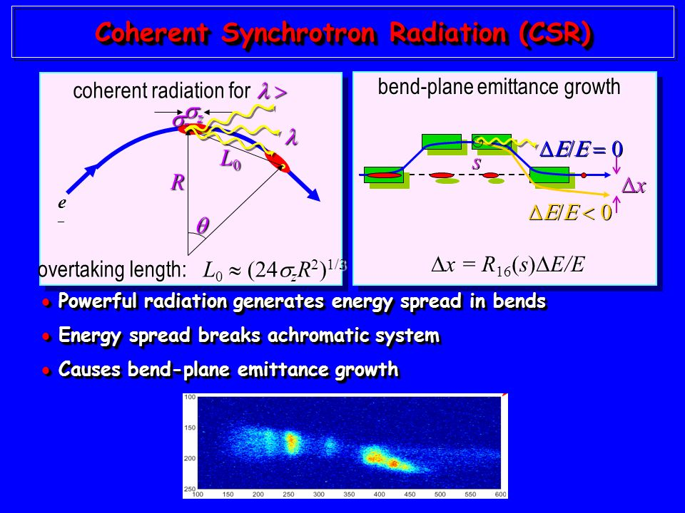 Coherent Synchrotron Radiation (CSR)