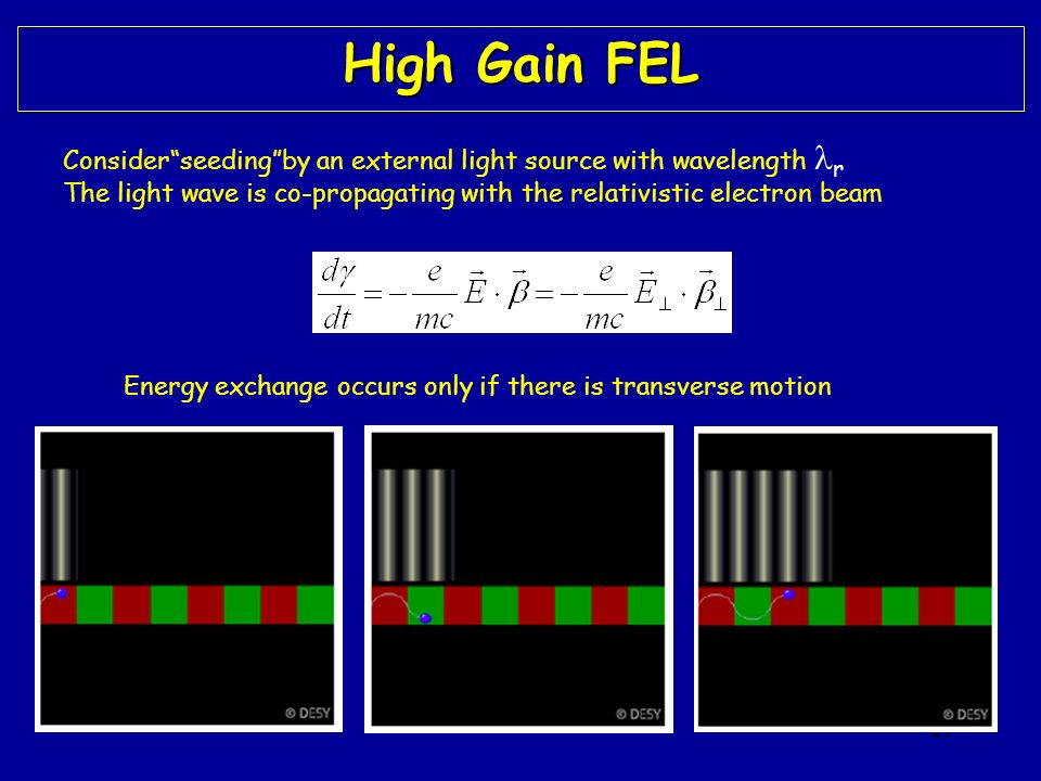 High Gain FEL Consider seeding by an external light source with wavelength r. The light wave is co-propagating with the relativistic electron beam.