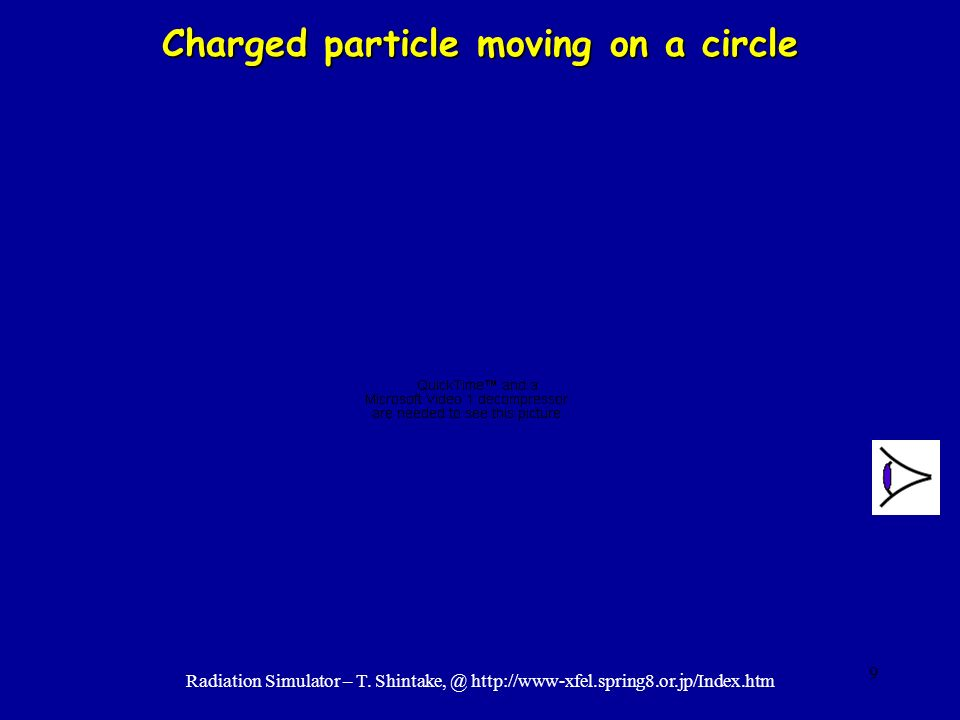 Charged particle moving on a circle